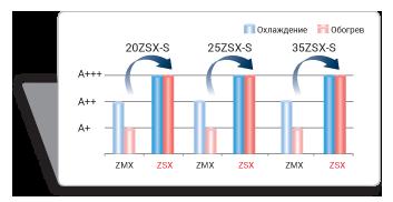 zsx-s_econom_2017.png